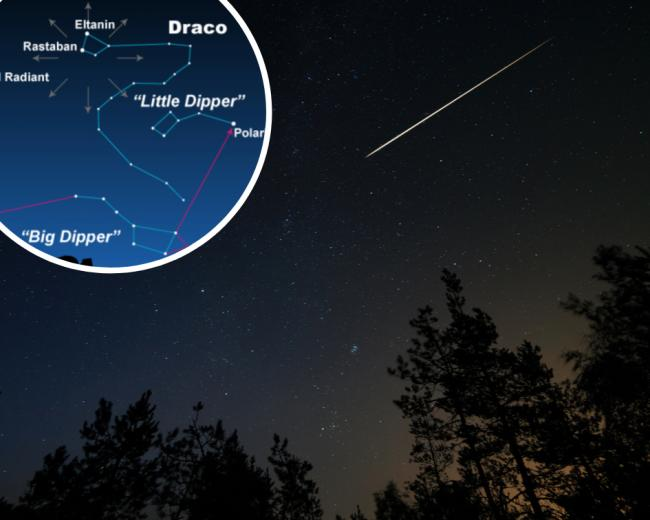 Draconid Meteor shower UK - when and where to see shooting stars . Pic. Getty and inset, Earthsky.org