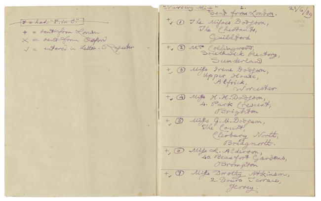 An address book compiled by Daresbury-born Alice in Wonderland author Lewis Carroll set to fetch £30,000 when it goes under the hammer